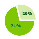 Pourcentage-forets-privees-haute-savoie